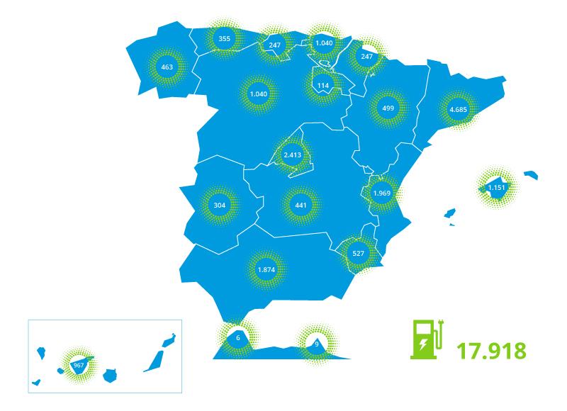Puntos de recarga eléctrica en España. Fuente el statista junio 2021